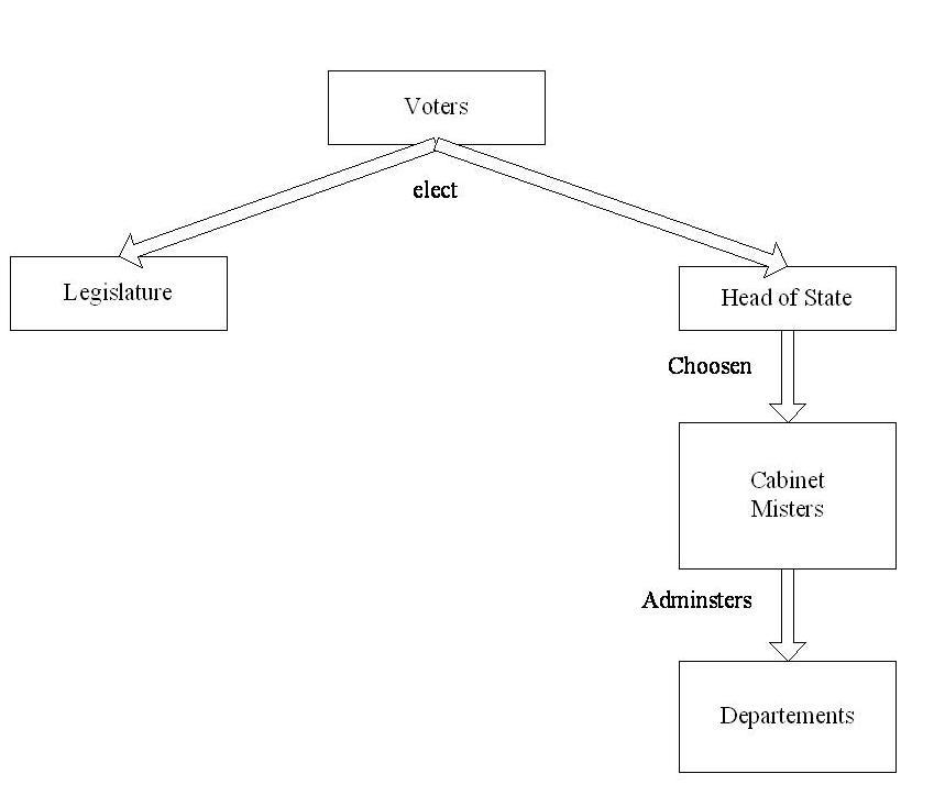 Contoh Negara Yang Menganut Sistem Pemerintahan ...
